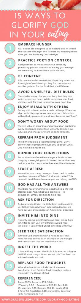 15 Ways to Glorify God with Your Diet